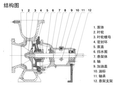 kt型空调泵型号结构图