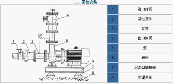 清水泵构造图