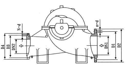 sow型卧式中开蜗壳式双吸离心泵